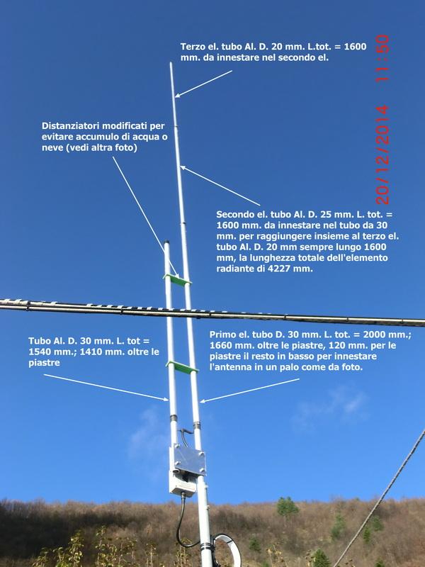 antenna 50 MHz.  j. pdf